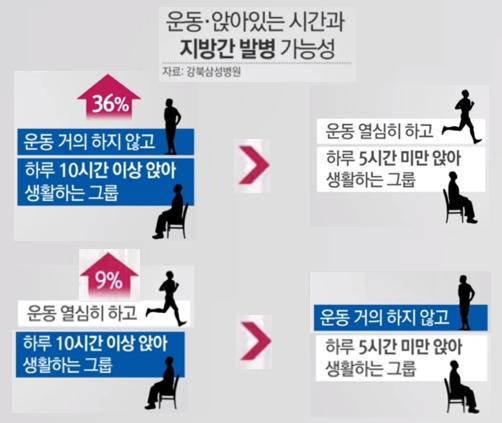 지방간 발병 가능성(3).jpg